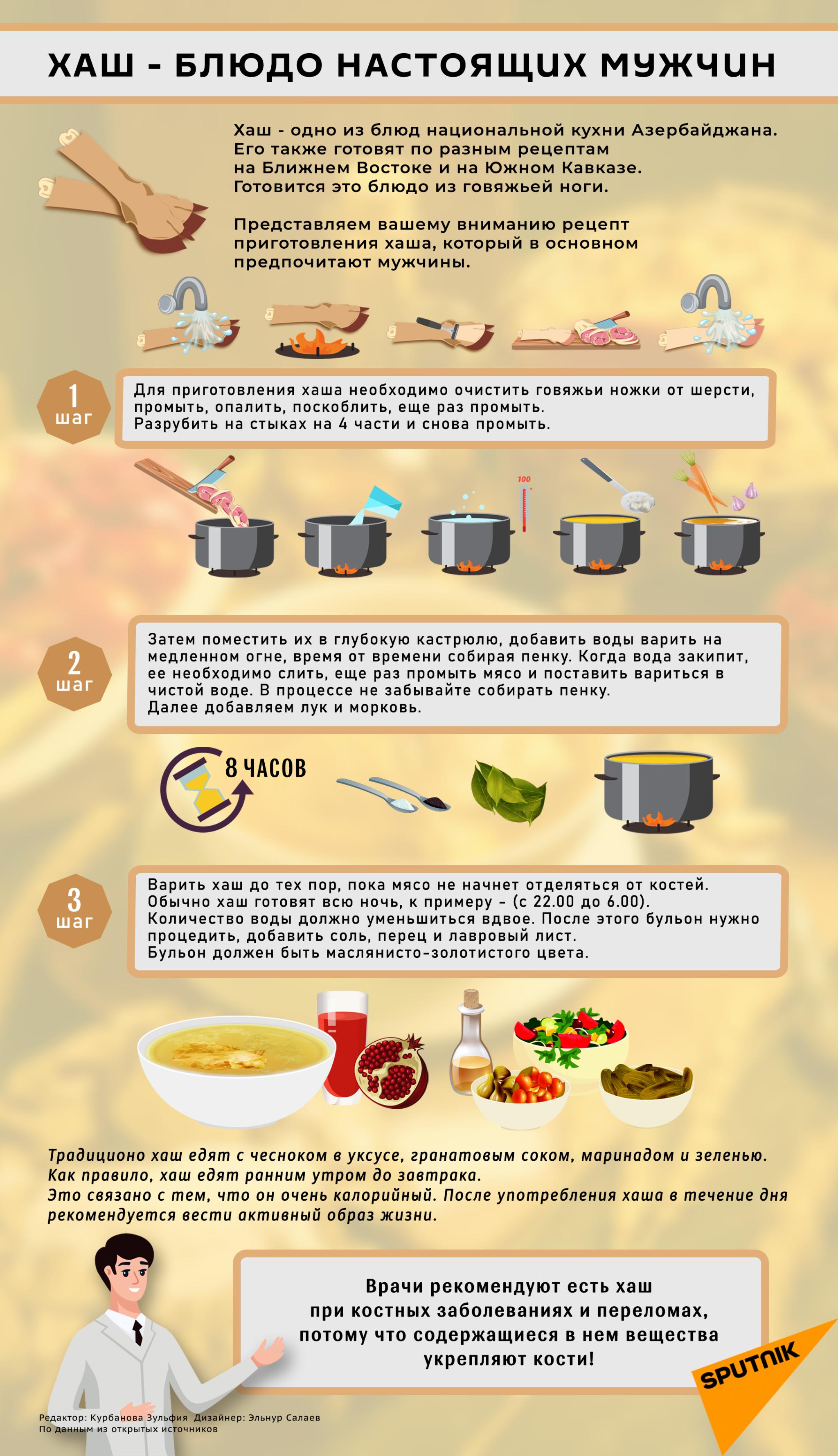 Инфографика: Приготовление хаша