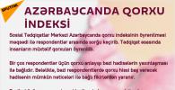 İnfoqrafika: Azərbaycanda qorxu indeksi