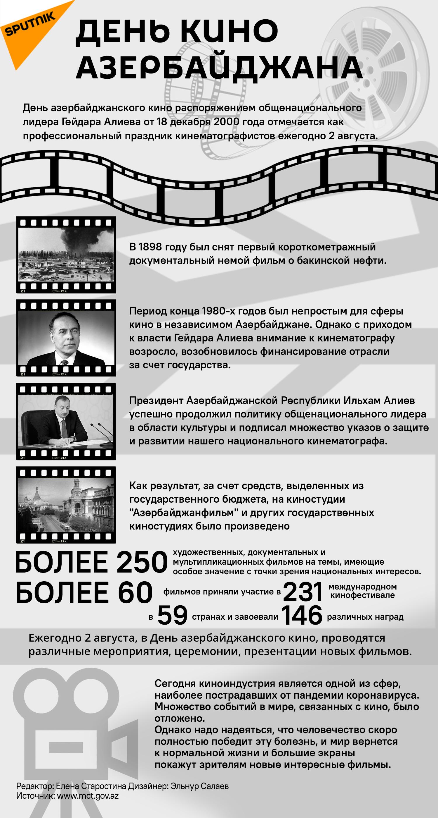 Инфографика: День кино Азербайджана - Sputnik Азербайджан, 1920, 02.08.2021