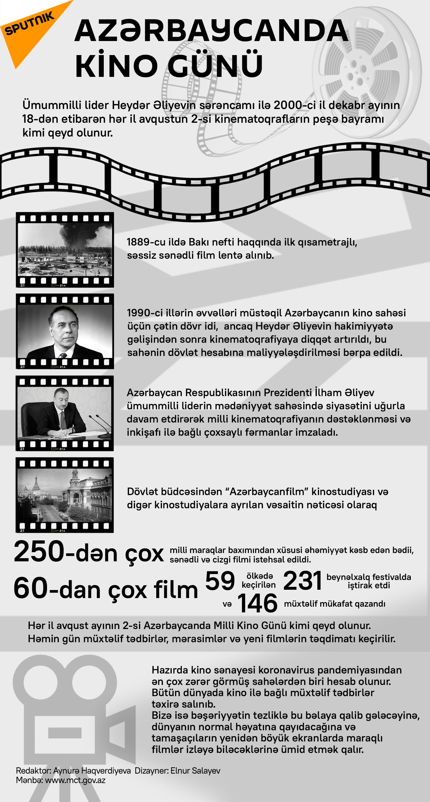 İnfoqrafika: Azərbaycanda kino günü - Sputnik Azərbaycan, 1920, 02.08.2021
