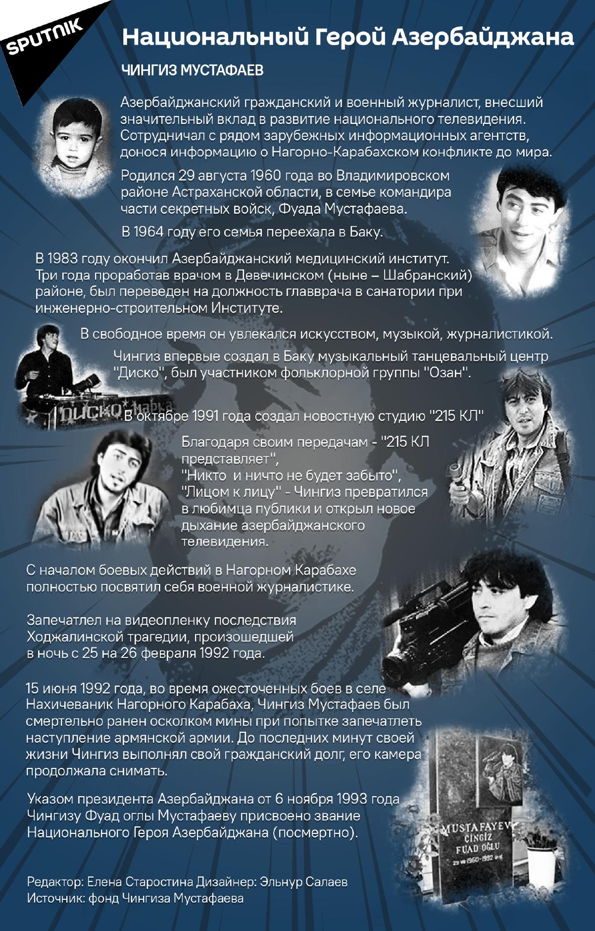 Инфографика: Национальный герой Азербайджана Чингиз Мустафаев - Sputnik Азербайджан, 1920, 28.08.2021