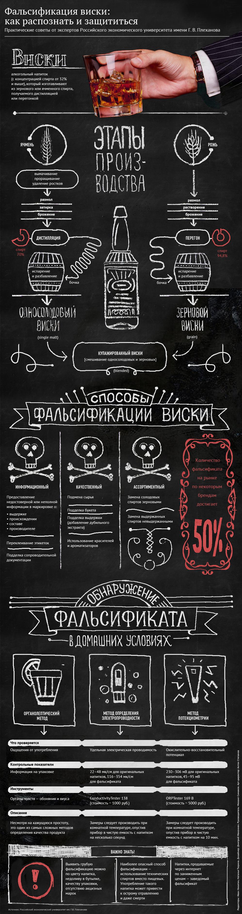 Фальсификация виски: признаки подделки - Sputnik Азербайджан
