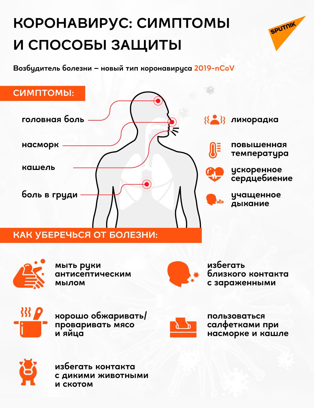 Инфографика: Способы защиты от коронавируса