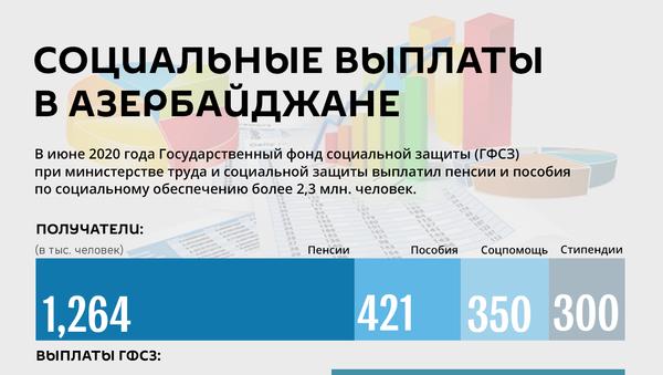 Инфографика: Социальные выплаты в Азербайджане - Sputnik Азербайджан