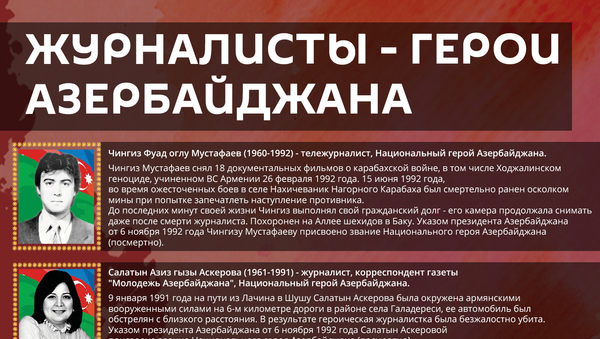 Инфографика: Журналисты-герои Азербайджана - Sputnik Азербайджан