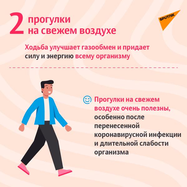 Пять советов для тех, кто переболел COVID-19-3 - Sputnik Азербайджан