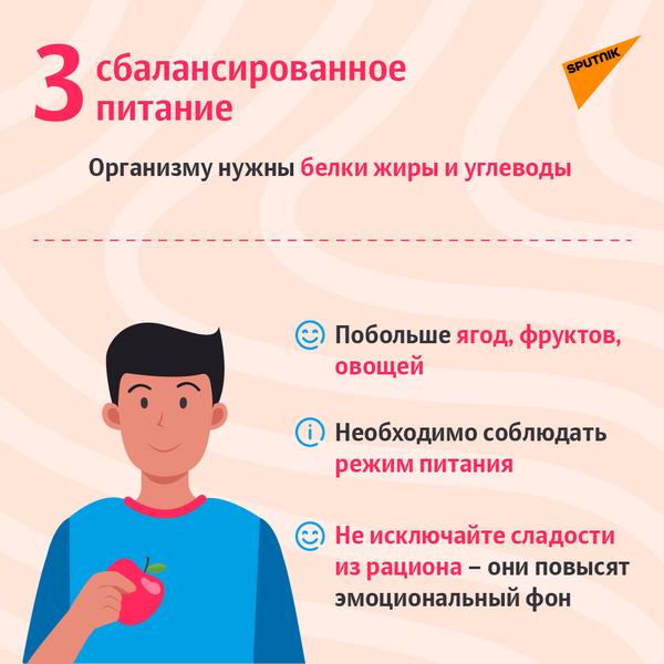 Пять советов для тех, кто переболел COVID-19-4 - Sputnik Азербайджан