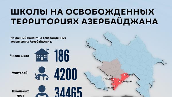 Инфографика: Школы на освобожденных территорриях - Sputnik Азербайджан
