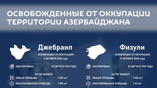 Инфографика: Освобожденные територии - Sputnik Азербайджан