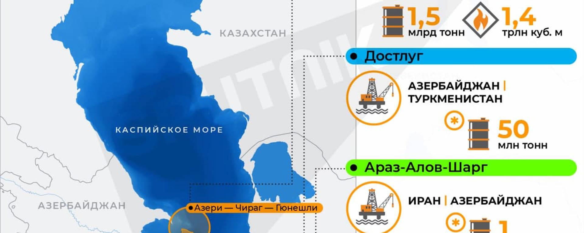 Инфографика: Итоги споров по принадлежности каспийских месторождений - Sputnik Азербайджан, 1920, 06.02.2021