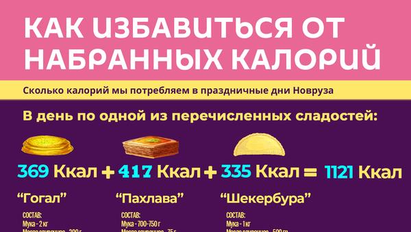 Инфографика: Как избавиться от набранных калорий - Sputnik Азербайджан