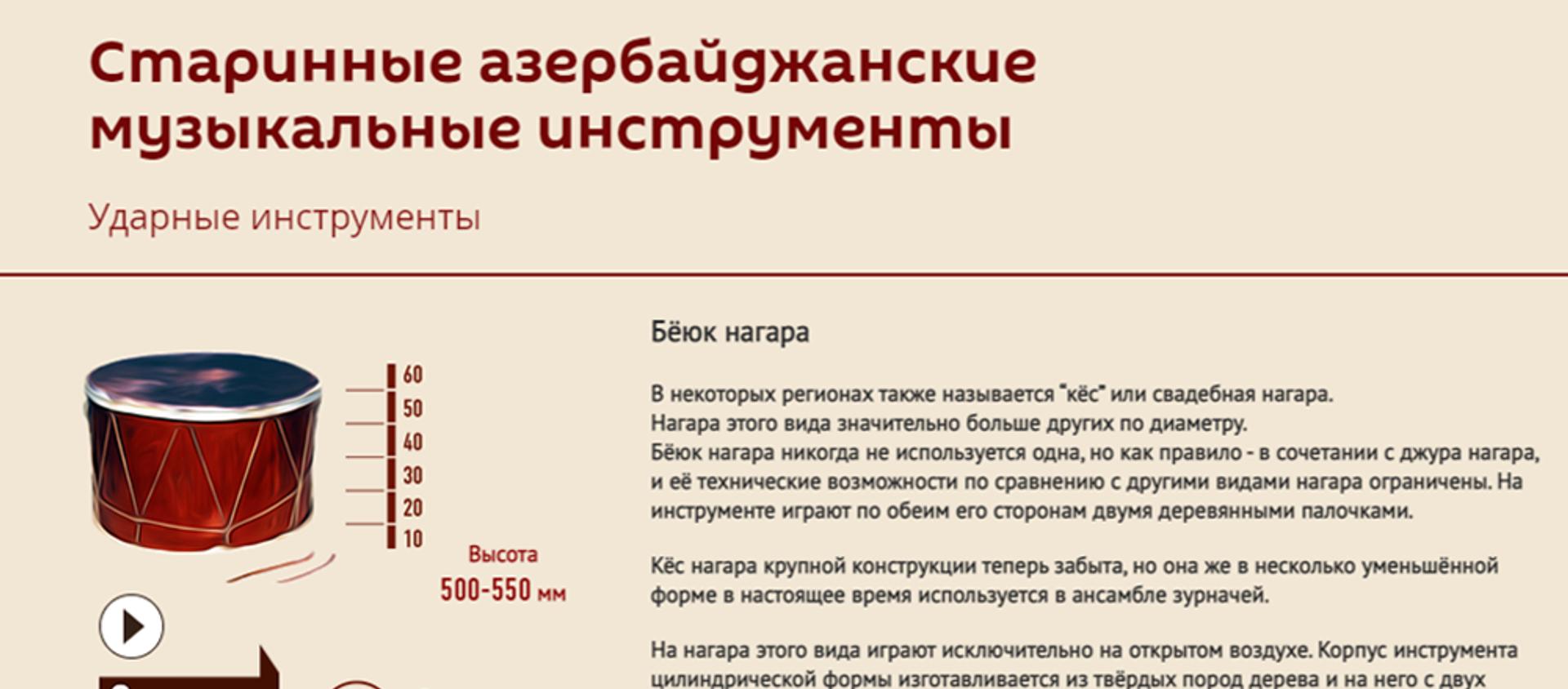 Инфографика: Старинные азербайджанские музыкальные инструменты - ударные - Sputnik Азербайджан, 1920, 23.03.2021