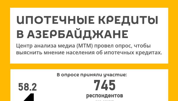 Инфографика: Ипотечные кредиты в Азербайджане - Sputnik Азербайджан