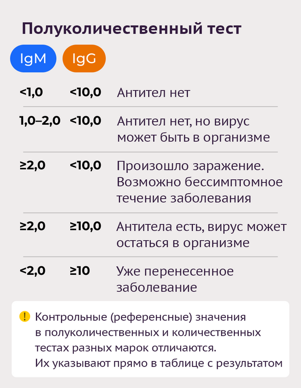 Тесты на антитела к коронавирусу-9 - Sputnik Азербайджан