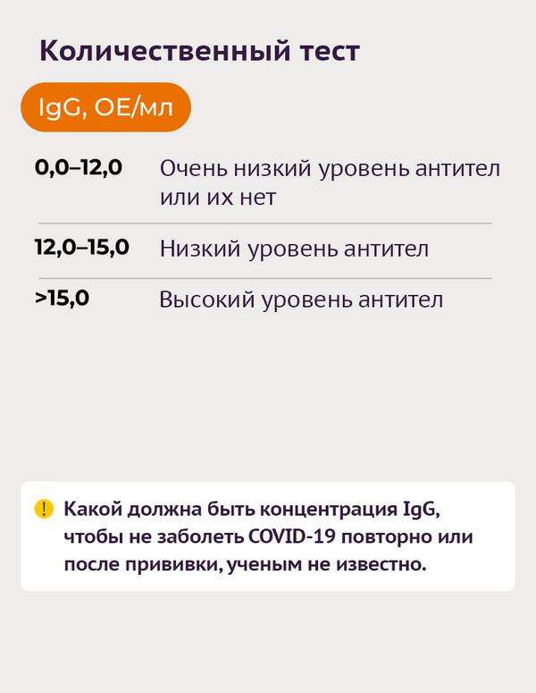 Тесты на антитела к коронавирусу-10 - Sputnik Азербайджан