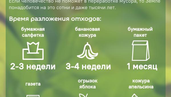 Инфографика: День защиты окружающей среды - Sputnik Азербайджан