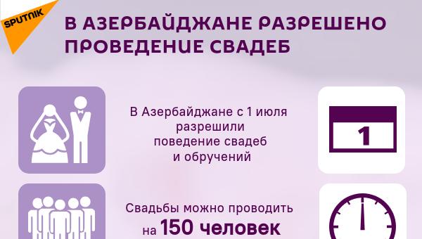 Инфографика: Проведение свадеб в Азербайджане - Sputnik Азербайджан