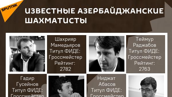 Инфографика: Известные азербайджанские шахматисты - Sputnik Азербайджан