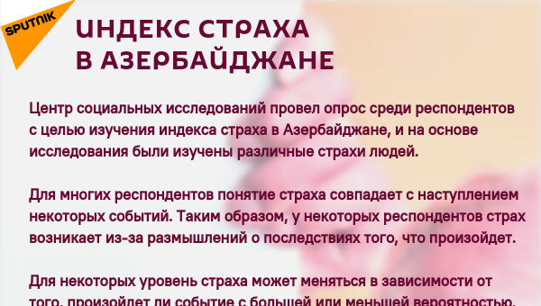 Инфографика: Индекс страха в Азербайджане - Sputnik Азербайджан
