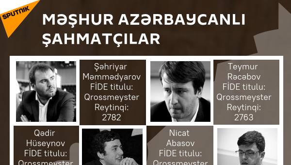 İnfoqrafika: Məşhur azərbaycanlı şahmatçılar - Sputnik Azərbaycan