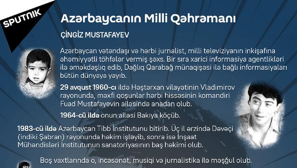 İnfoqrafika: Azərbaycanın Milli Qəhrəmanı Çingiz Mustafayev - Sputnik Azərbaycan