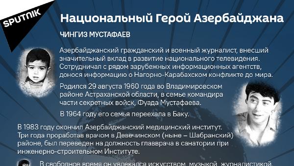 Инфографика: Национальный герой Азербайджана Чингиз Мустафаев - Sputnik Азербайджан