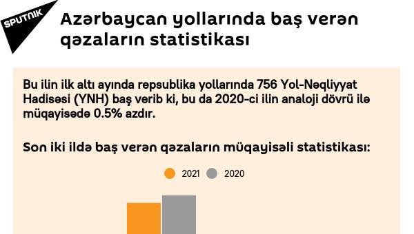 İnfoqrafika: Azərbaycanda yollarda baş verən qəzaların statistikası - Sputnik Azərbaycan