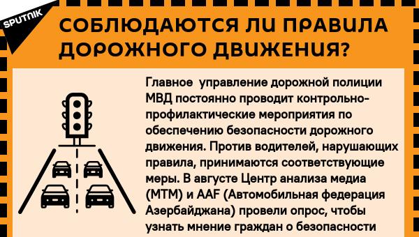 Инфографика: Соблюдаются ли правила дорожного движения? - Sputnik Азербайджан