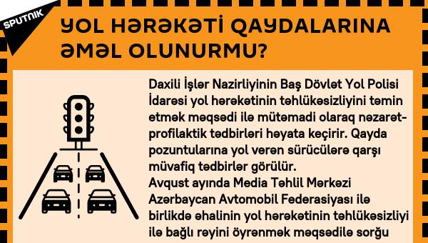 İnfoqrafika: Yol hərəkəti qaydaları - Sputnik Azərbaycan