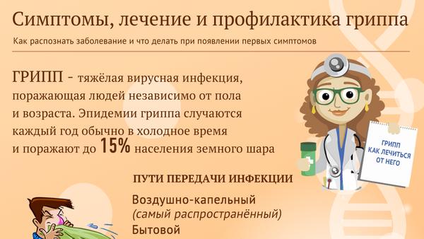 Симптомы, лечение и профилактика гриппа - Sputnik Азербайджан