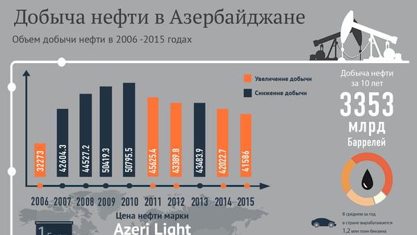 Десятилетие добычи нефти в Азербайджане - Sputnik Азербайджан