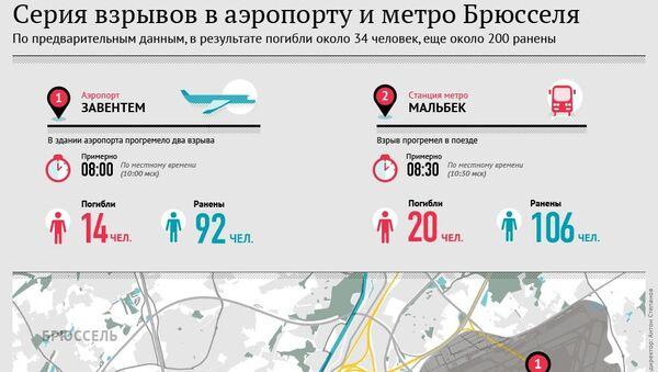 Серия взрывов в аэропорту и метро Брюсселя - Sputnik Азербайджан
