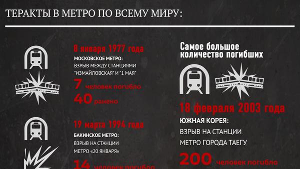 Теракты в метро - Sputnik Азербайджан
