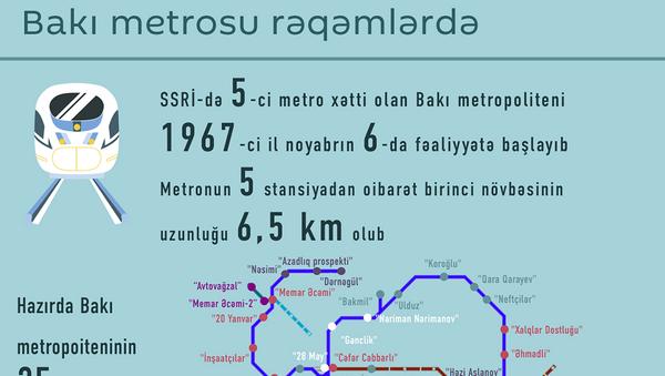 Bakı metrosu rəqəmlərdə - Sputnik Azərbaycan