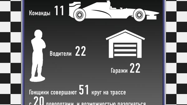 Бакинский этап Формулы 1 в цифрах - Sputnik Азербайджан