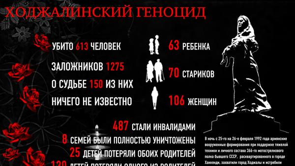 Ходжалинский геноцид - Sputnik Азербайджан