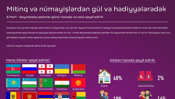 8 mart - Beynəlxalq Qadınlar Günü - Sputnik Azərbaycan