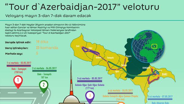 Tour d'Azerbaidjan-2017 veloturu - Sputnik Azərbaycan