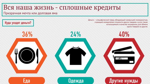 Куда уходят деньги? - Sputnik Азербайджан