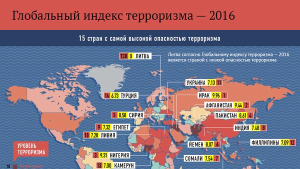 Глобальный индекс терроризма — 2016 - Sputnik Азербайджан
