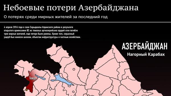 Небоевые потери Азербайджана - Sputnik Азербайджан