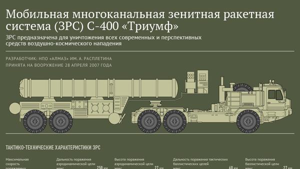 Мобильная многоканальная зенитная ракетная система С-400 Триумф - Sputnik Азербайджан