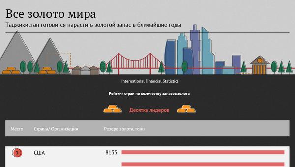 Мировые запасы золота - Sputnik Азербайджан