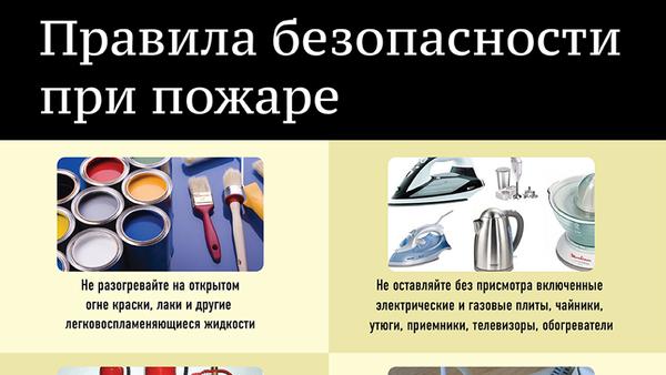 Правила безопасности при пожаре - Sputnik Азербайджан
