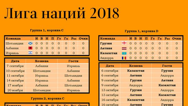 Лига наций 2018 - Sputnik Азербайджан