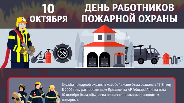 10 октября — День работников пожарной охраны - Sputnik Азербайджан