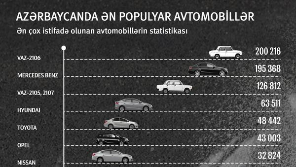 Azərbaycanda ən populyar avtomobillər - Sputnik Azərbaycan