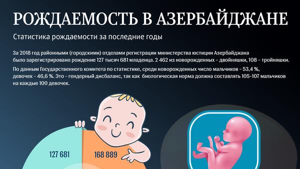 Инфографика - Рождаемость в Азербайджане - Sputnik Азербайджан