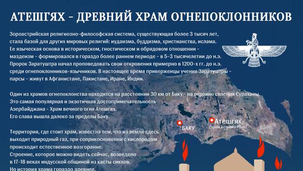 Инфографика - Атешгях - древний храм огнепоклонников - Sputnik Азербайджан