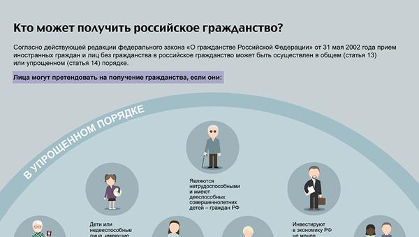 Инфографика - Кто может получить паспорт РФ по упрощенке - Sputnik Азербайджан